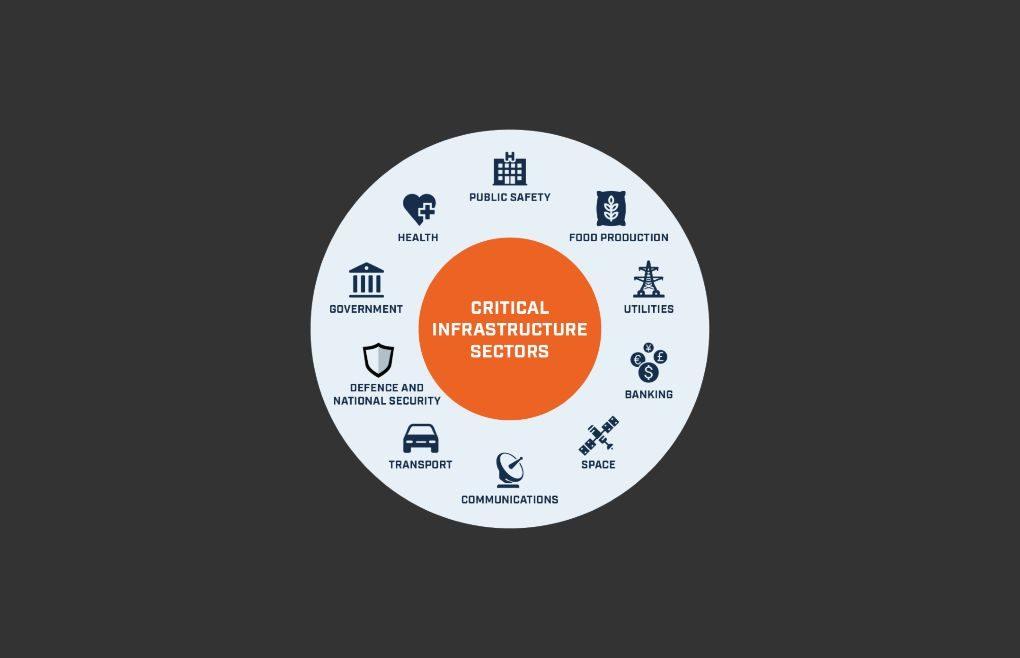 Sectores mas vulnerables a ciberataques